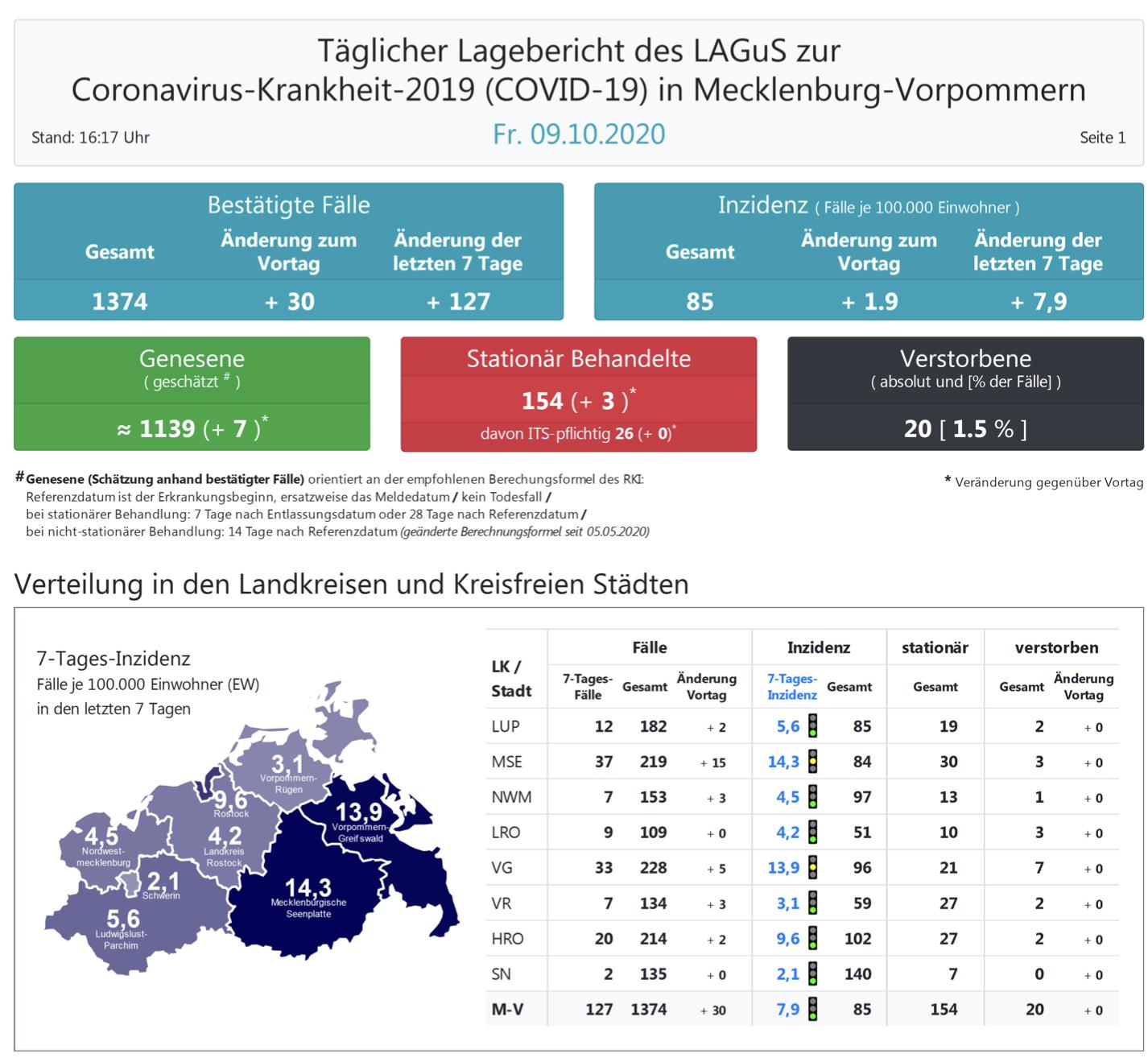 Corona Beschränkungen Mecklenburg Vorpommern